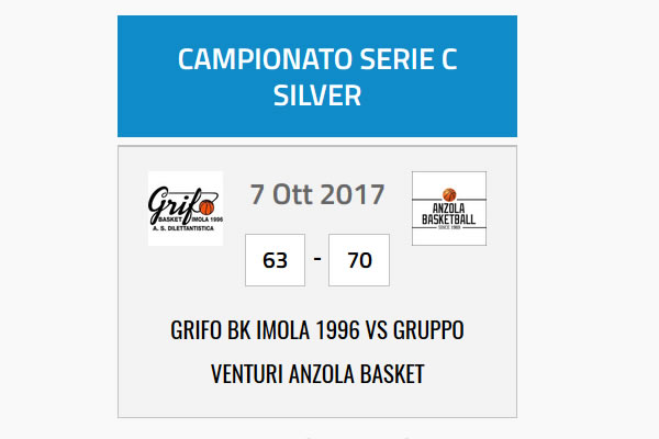 Rivit Grifo Basket Imola vs Gruppo Venturi Anzola Basket 63-70
